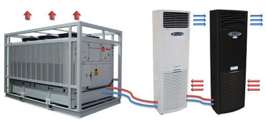 Aircondition - Den bedste vej til et køligt overblik
